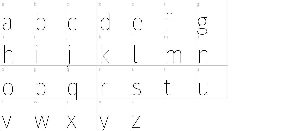 Fira Sans lowercase