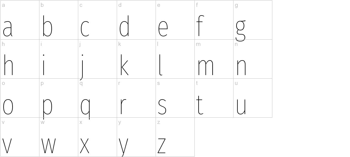 Fira Sans Extra Condensed lowercase