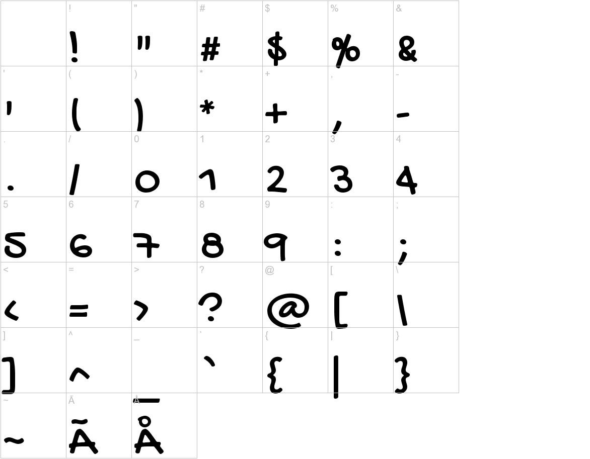 Gochi Hand characters
