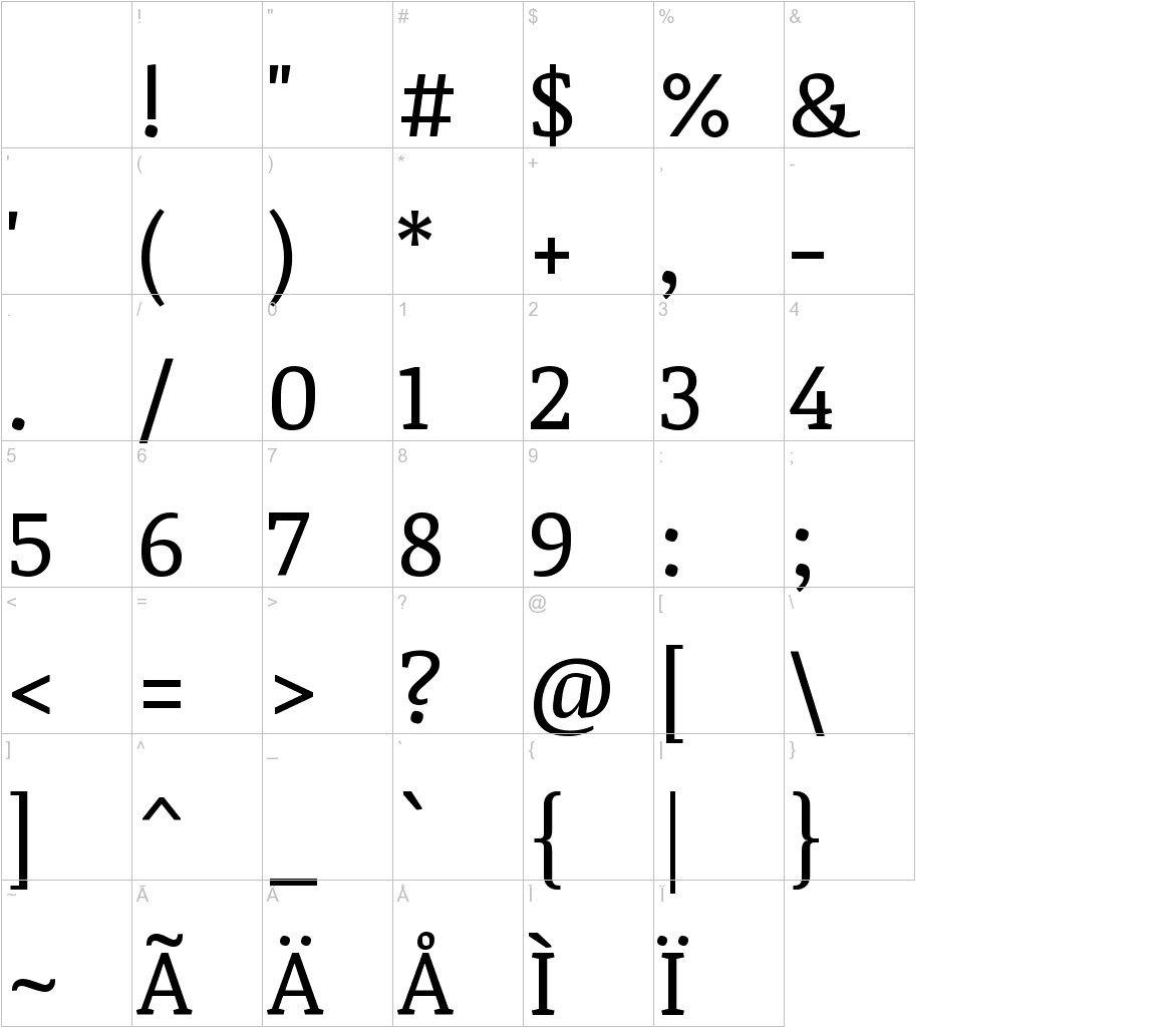 Noticia Text characters