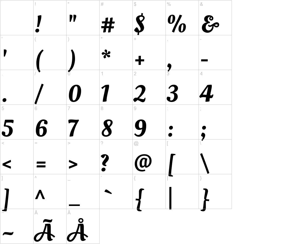 Oleo Script Swash Caps characters