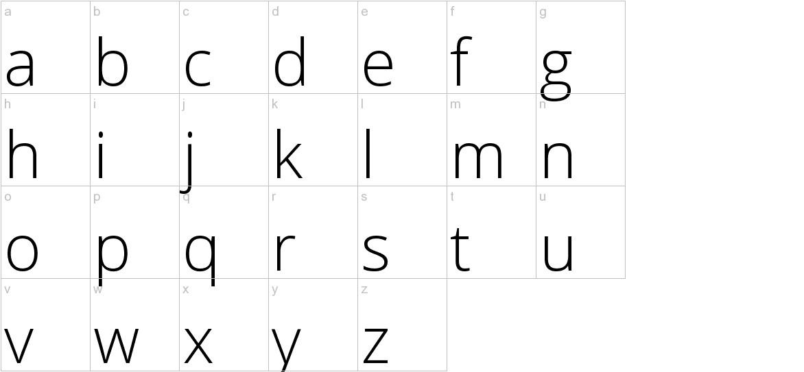 Open Sans lowercase