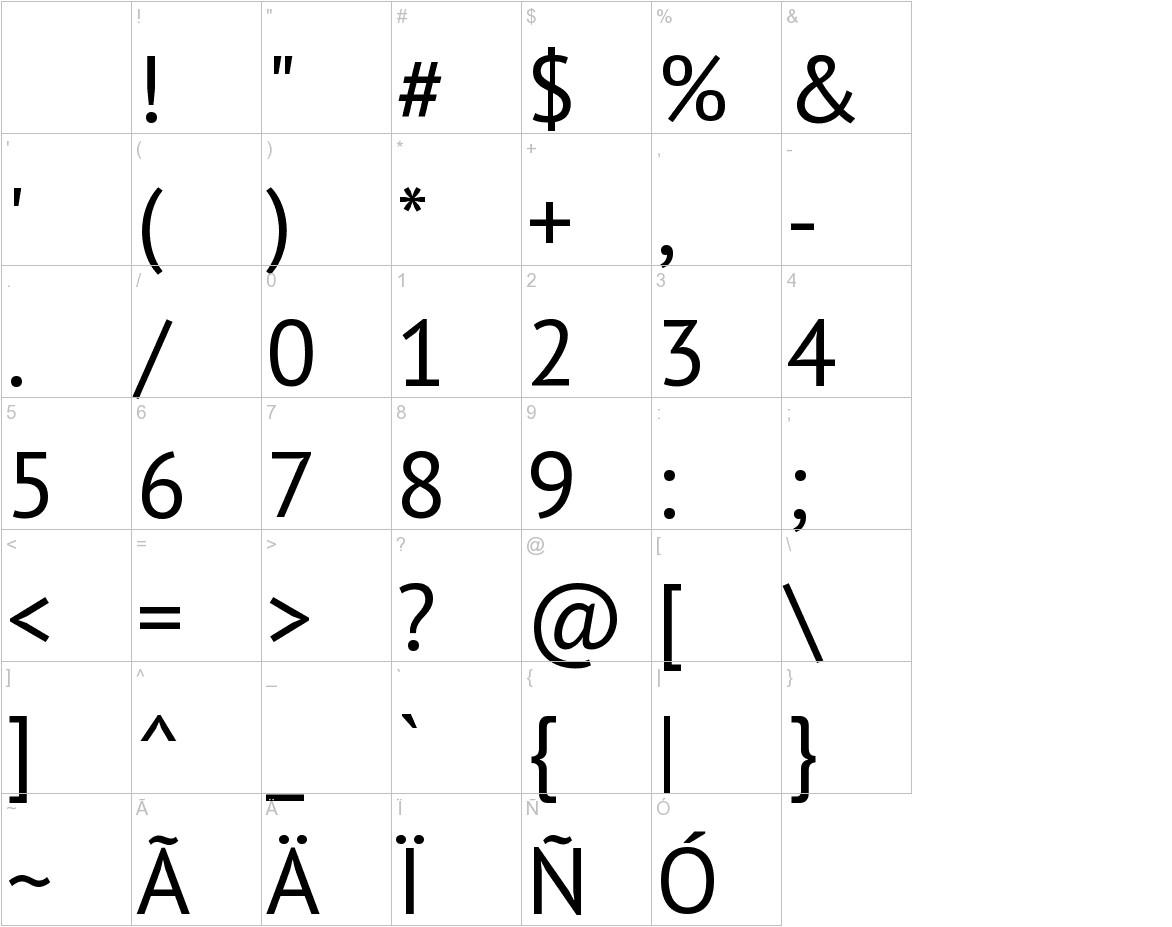 PT Sans characters