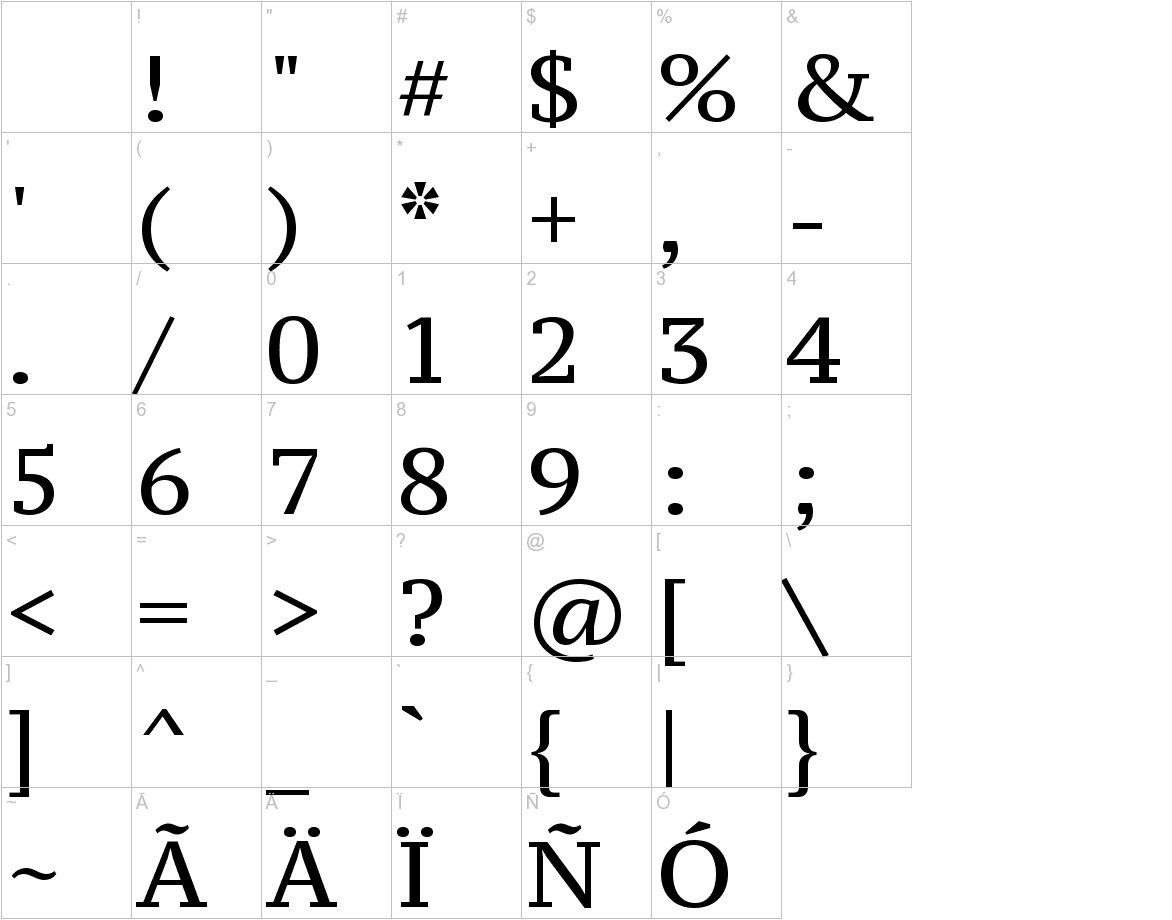 PT Serif Caption characters