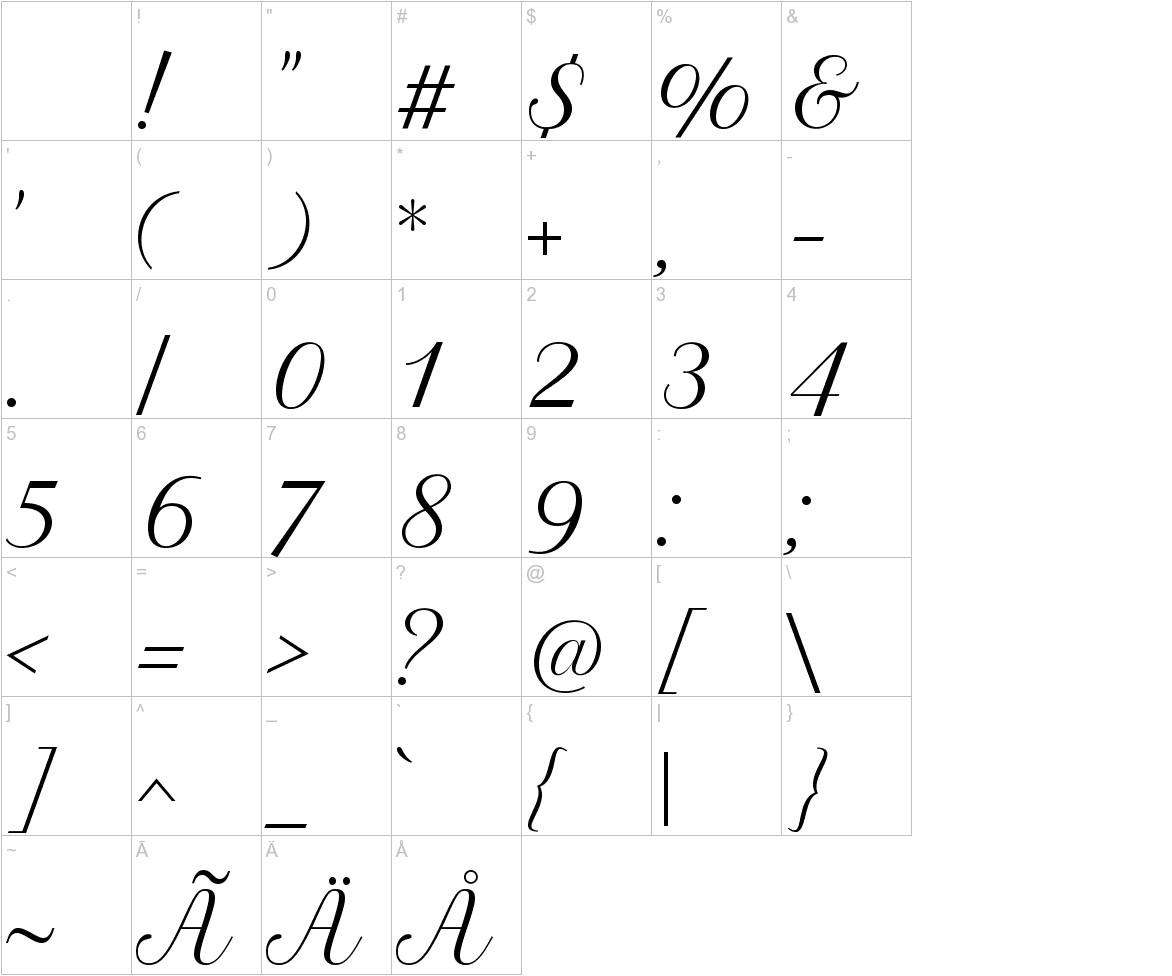 Petit Formal Script characters