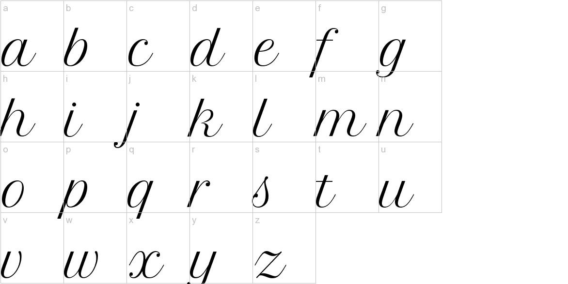 Petit Formal Script lowercase