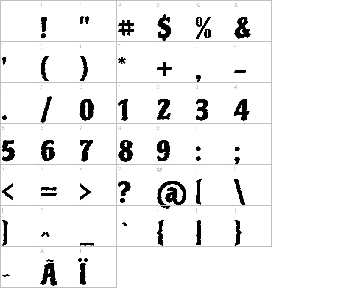 Piedra characters