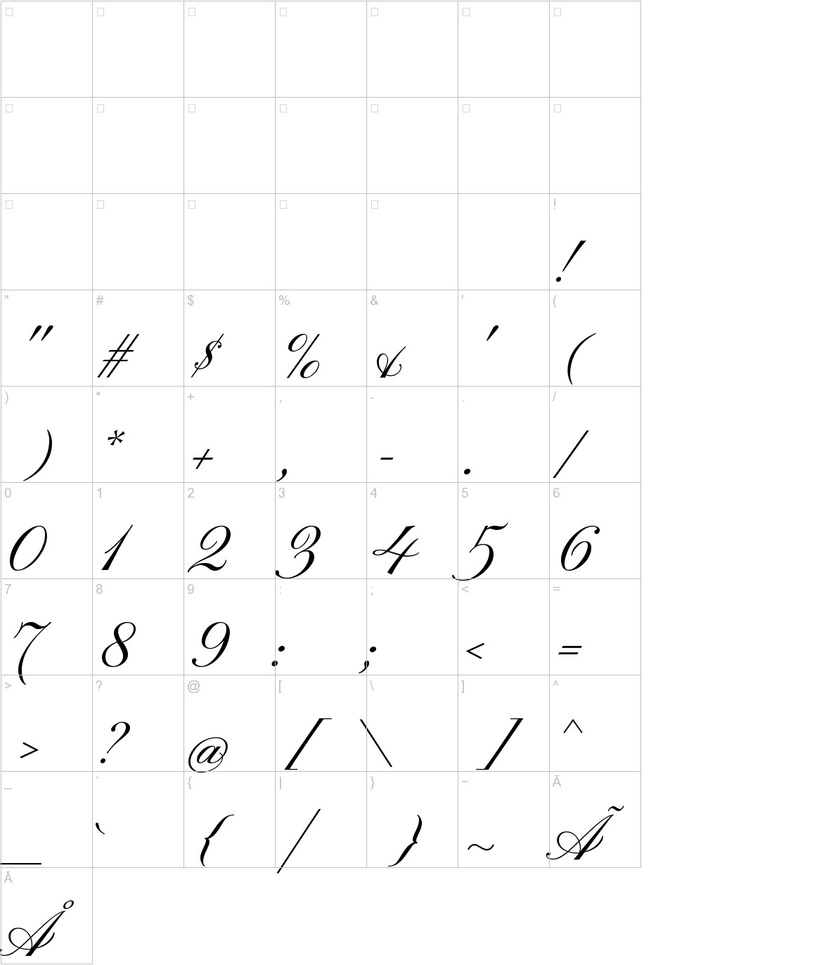 Pinyon Script characters