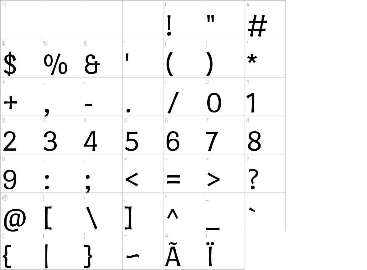 Port Lligat Sans characters