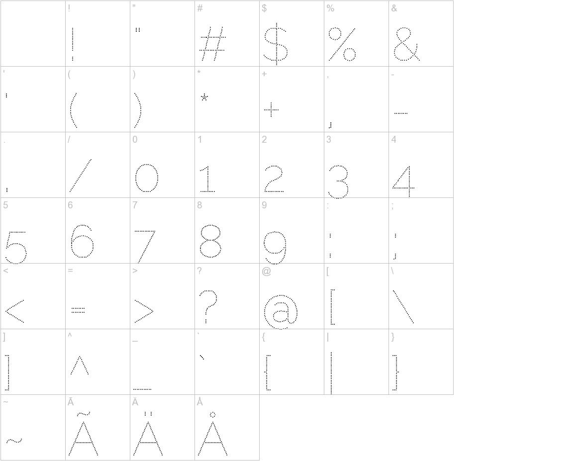 Raleway Dots characters
