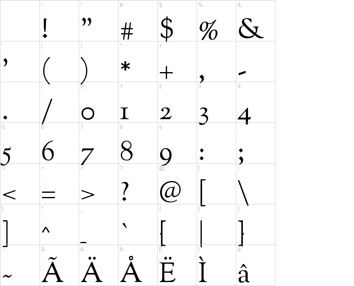 Sorts Mill Goudy characters