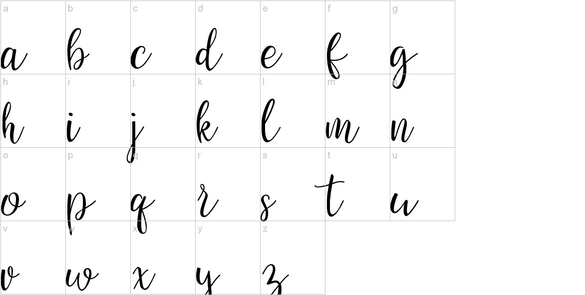 Sanies Script lowercase
