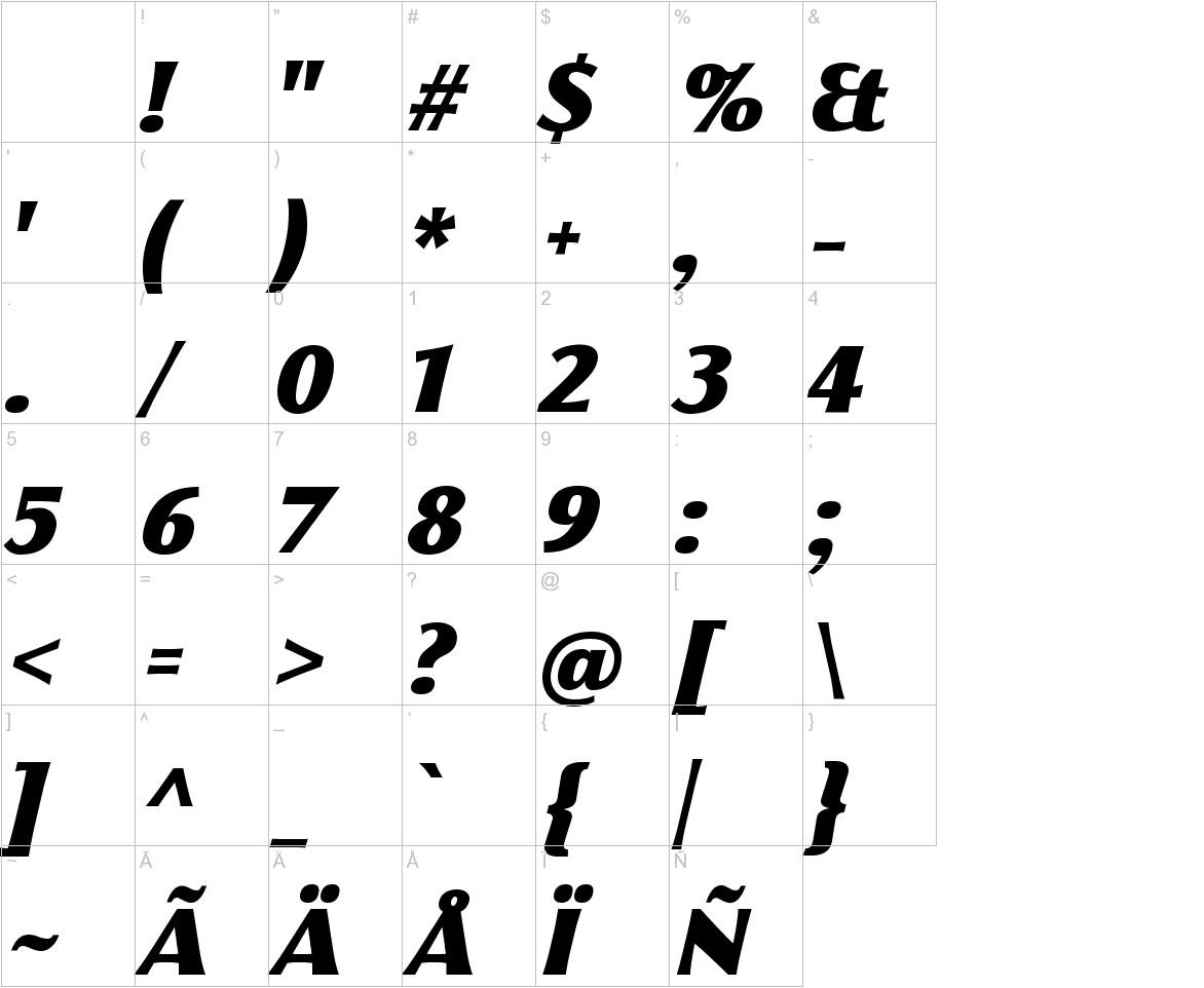 Florentia Black Italic characters
