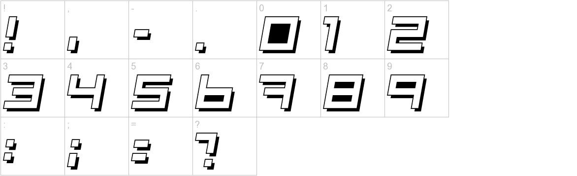 Optimal 3d characters