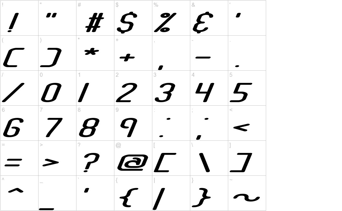 Registry -BRK- characters