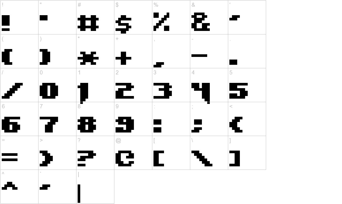 Syntax Error characters