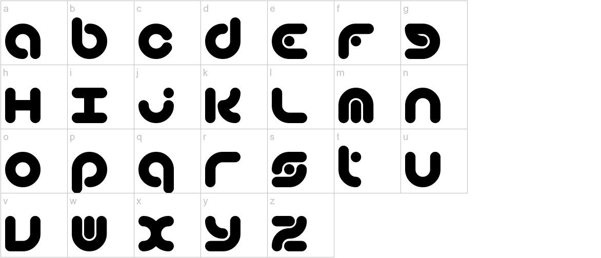 Technique BRK lowercase