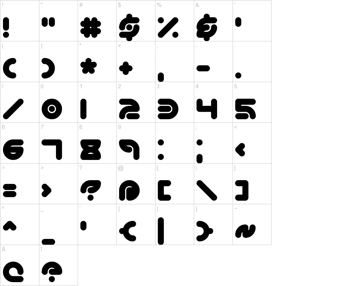 Technique BRK characters