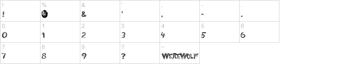 werewolf characters