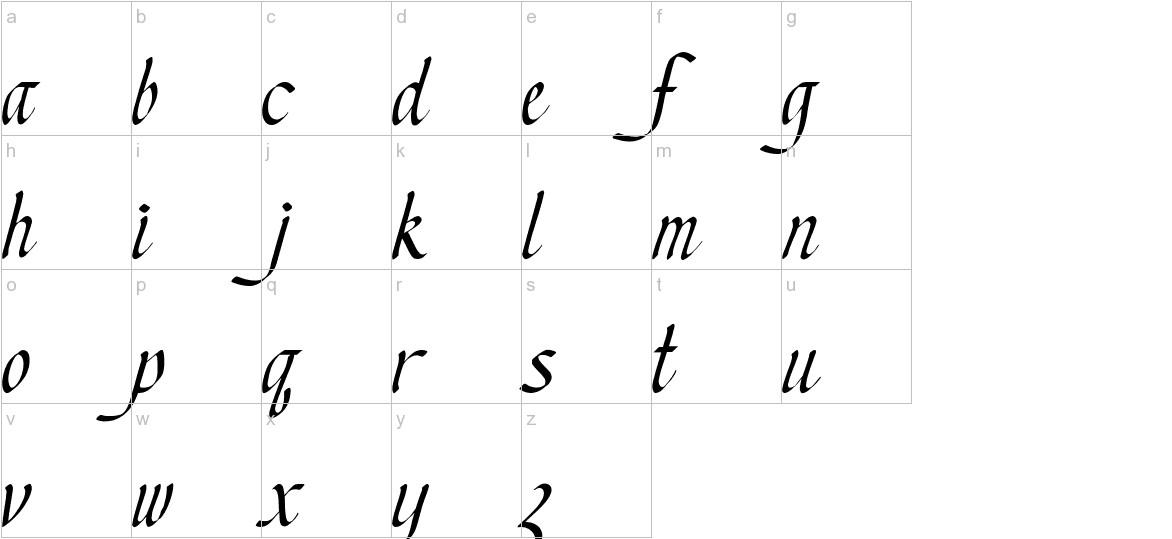 Chancery Cursive - DGL Italic lowercase