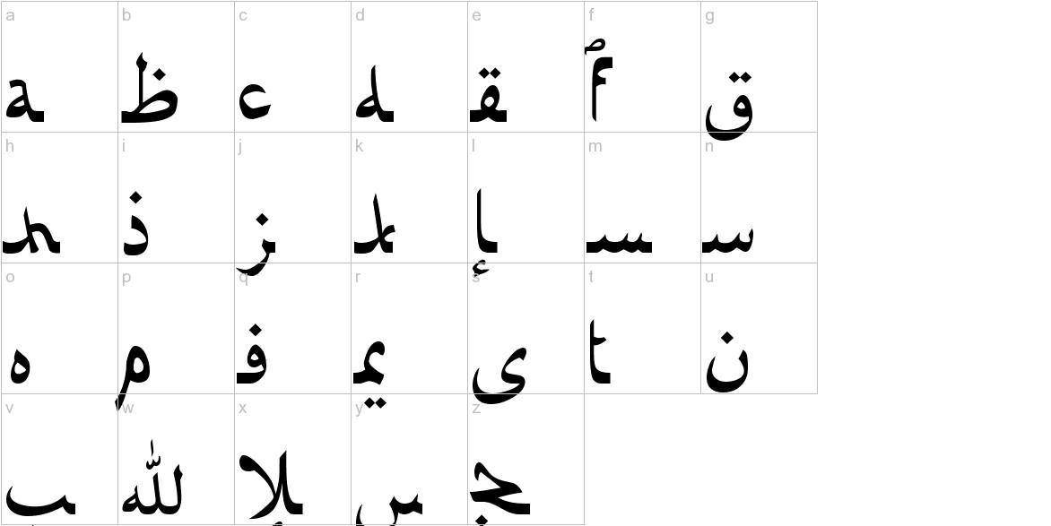 Afarat ibn Blady lowercase