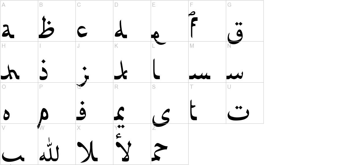 Afarat ibn Blady uppercase
