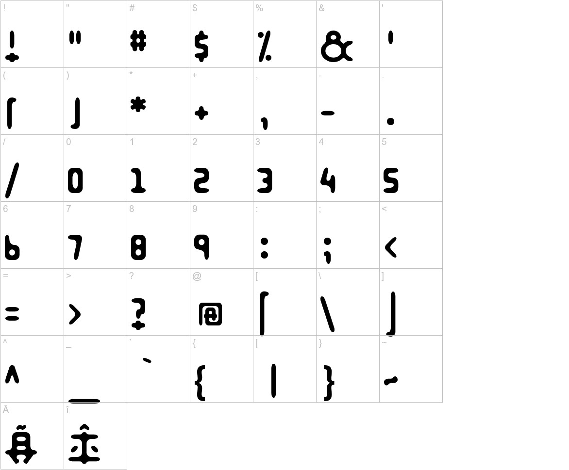 Anyong characters