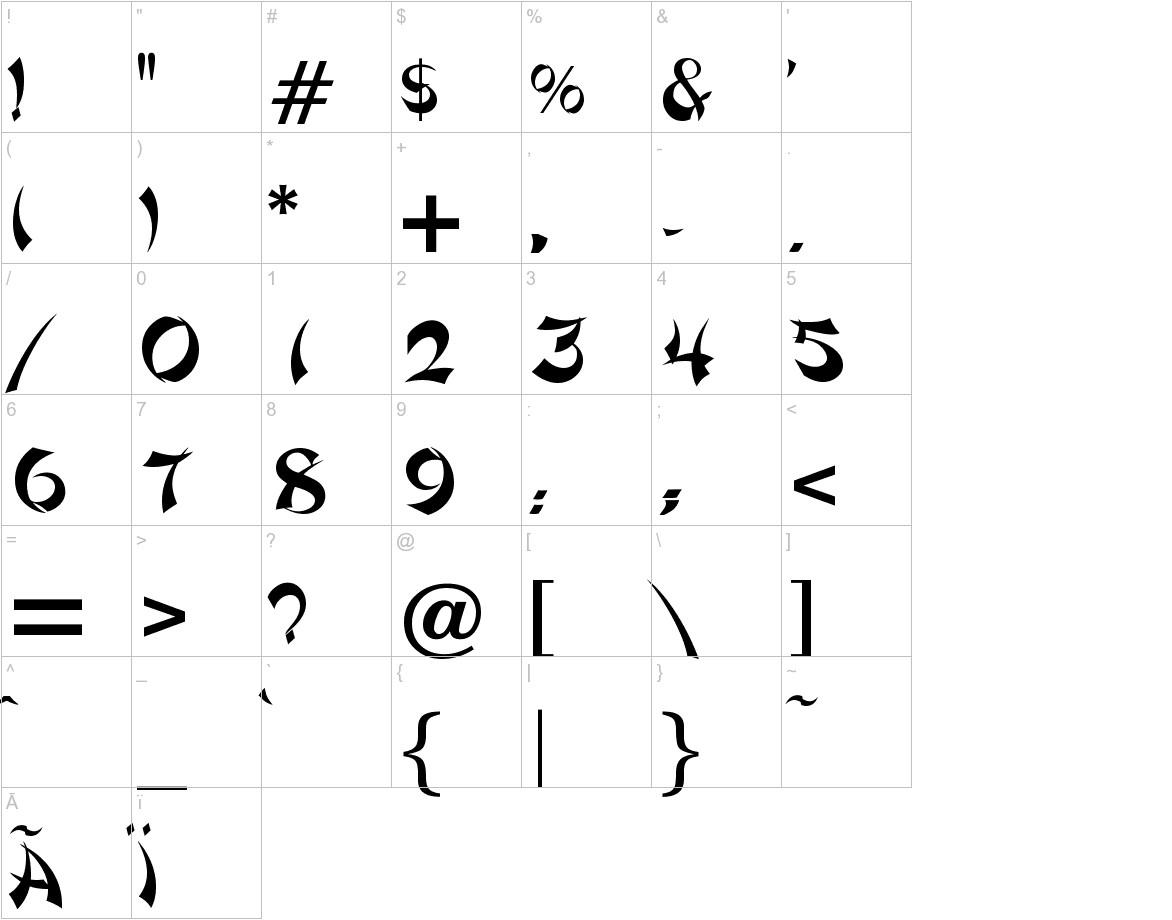 Shanghai characters