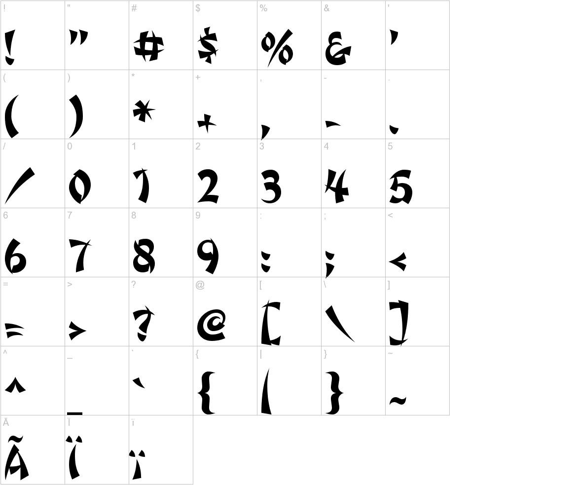 Wonton by Da Font Mafia characters