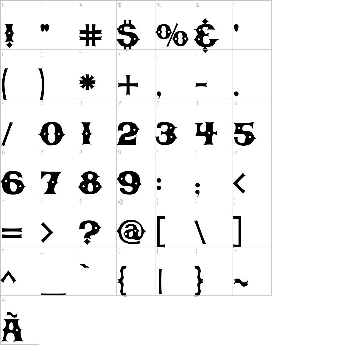CBGBFont characters