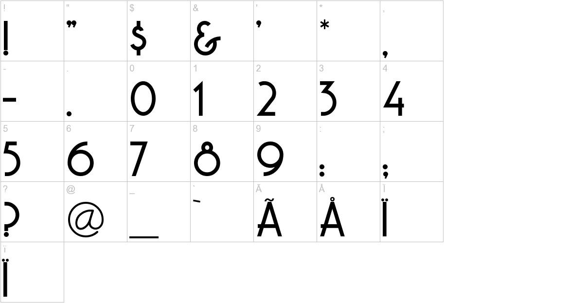 Copasetic characters