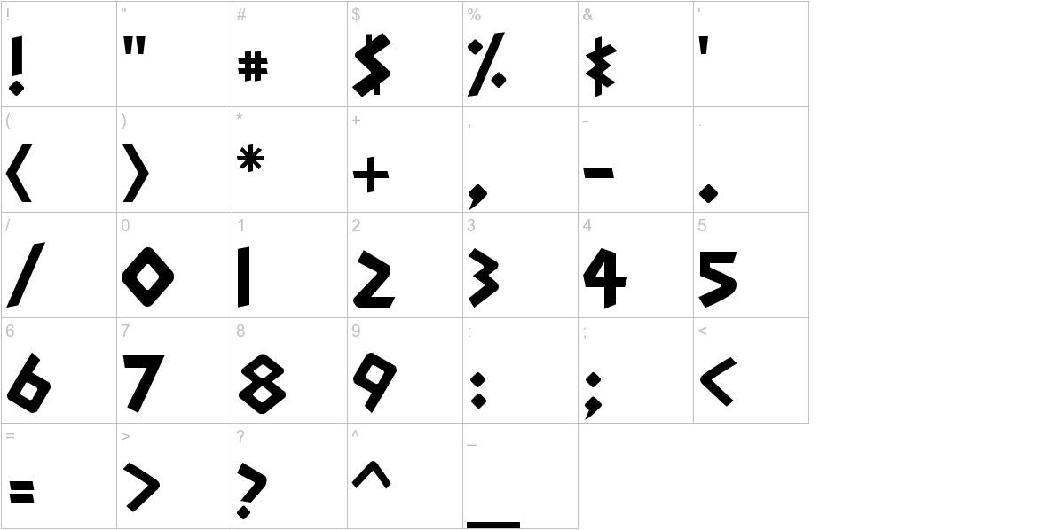 Adonais characters