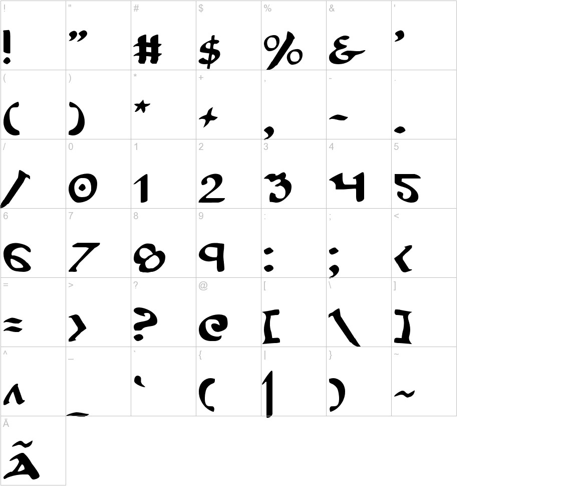 Cry Uncial characters