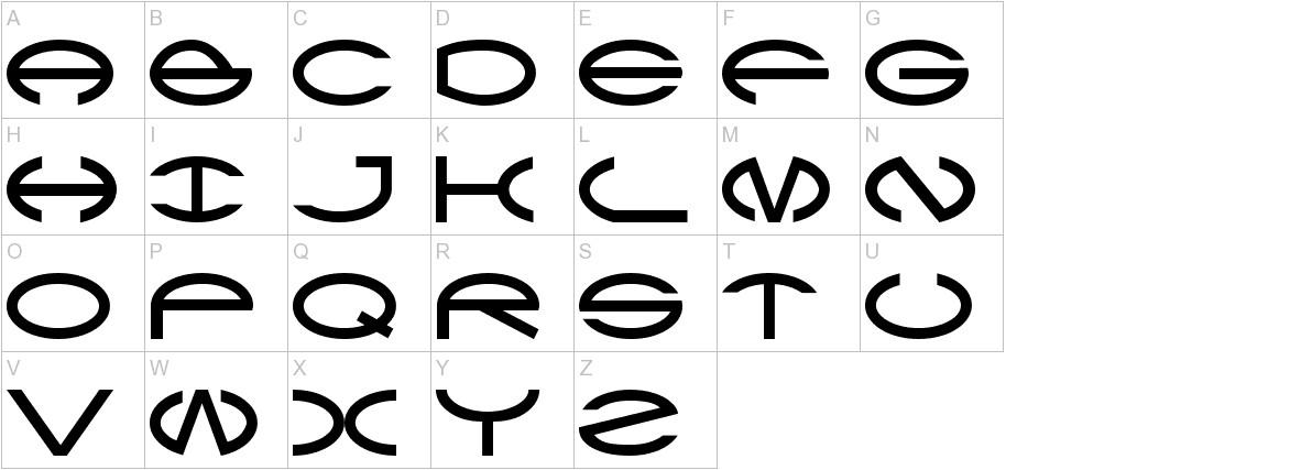 CType AOE uppercase