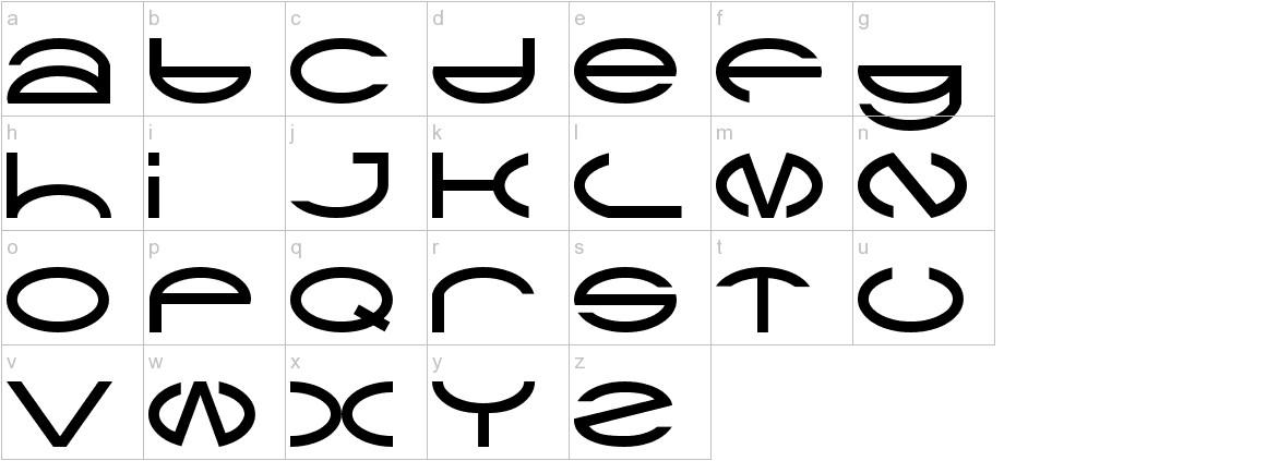 CType AOE lowercase