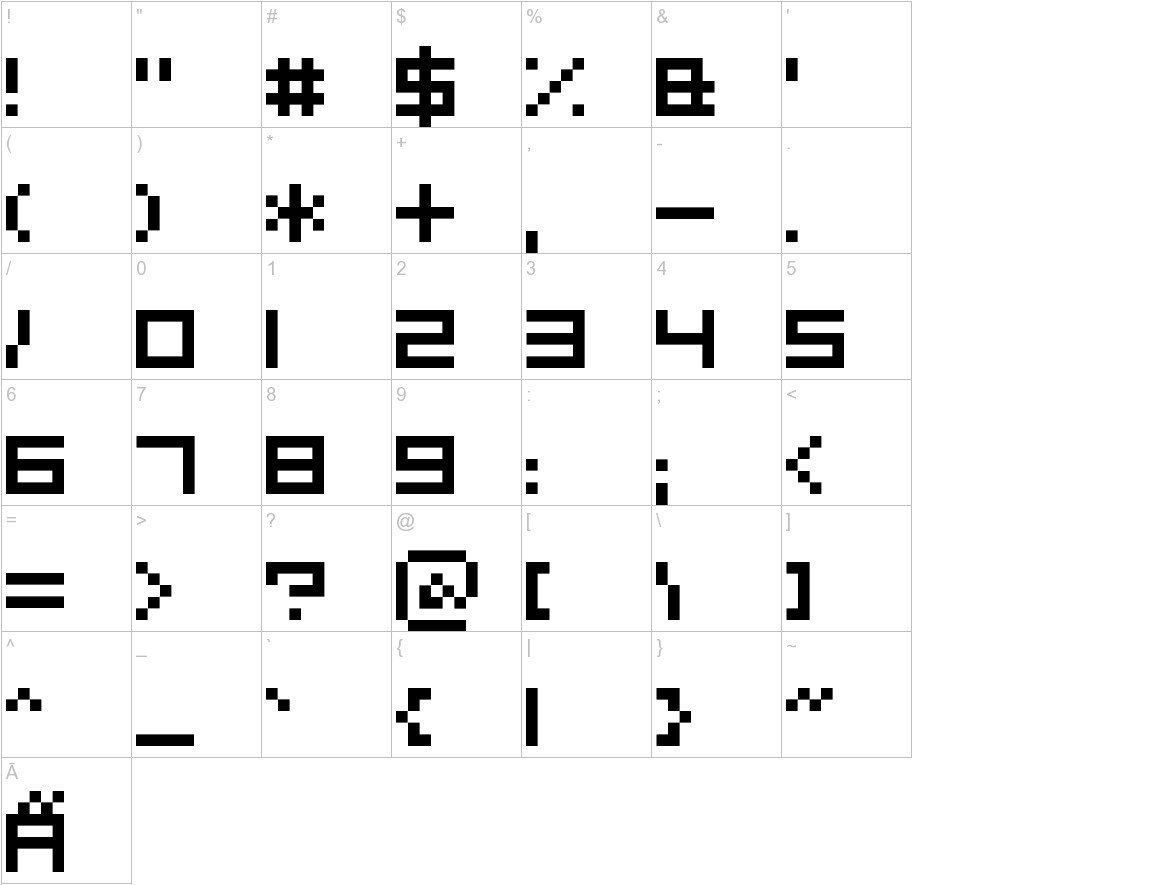 BitDust Two characters