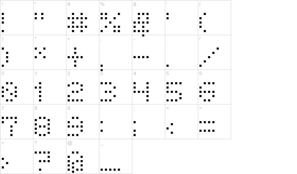 BM receipt A11 characters
