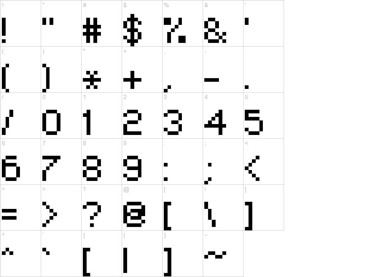 MiniForma2 characters