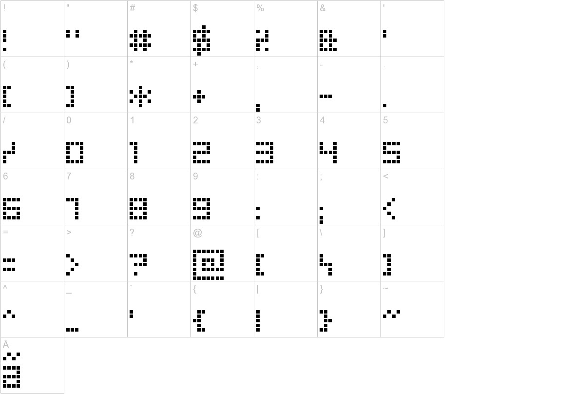 Decoder characters
