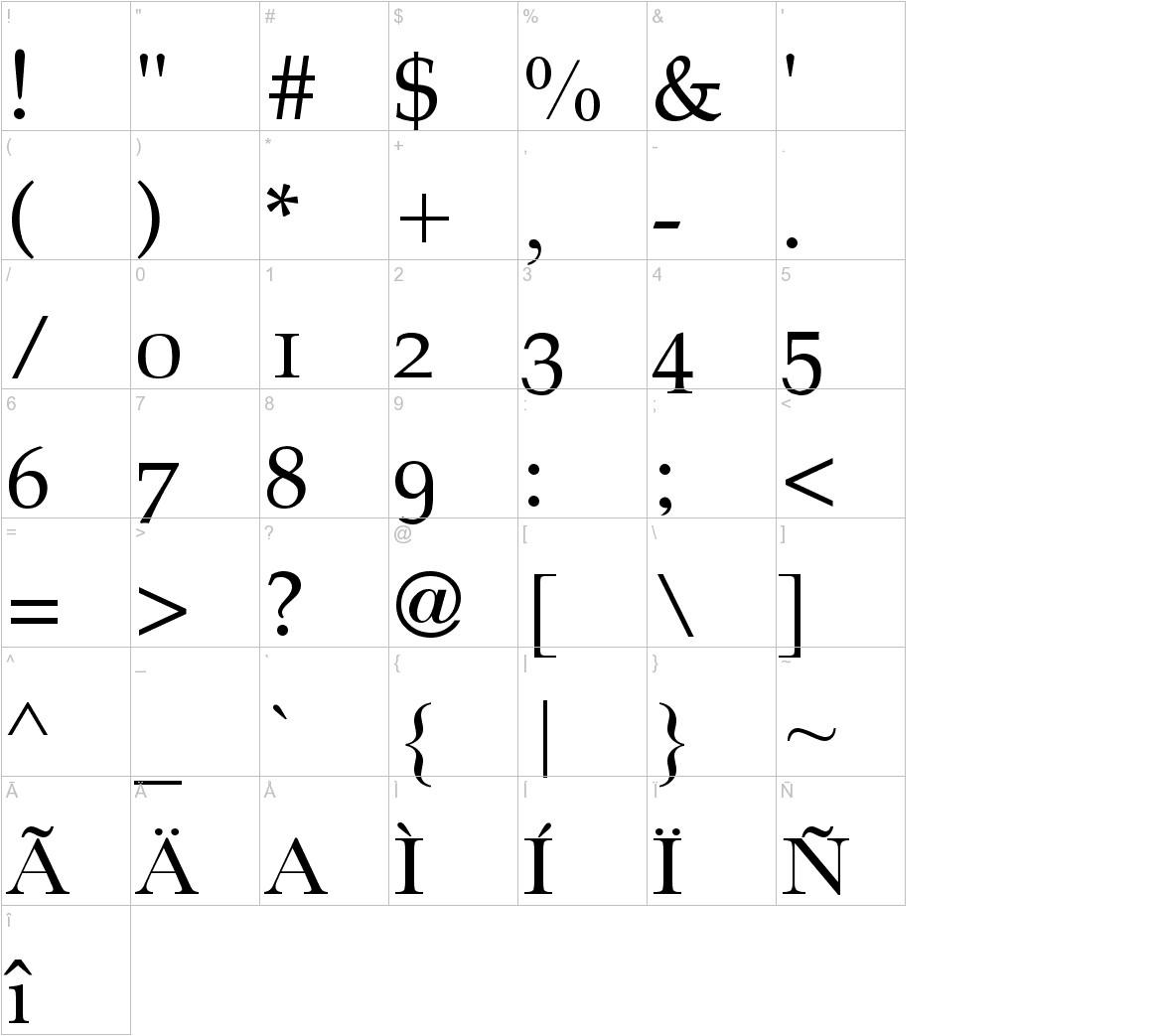 Athena Unicode characters