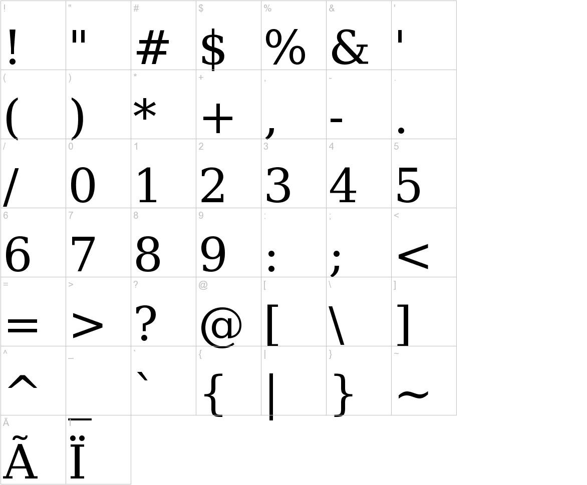 Bitstream Vera Serif characters