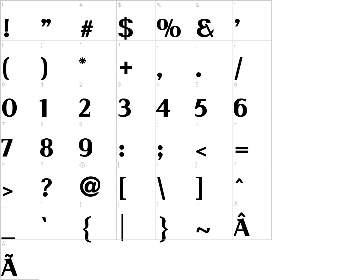 Serif Black characters