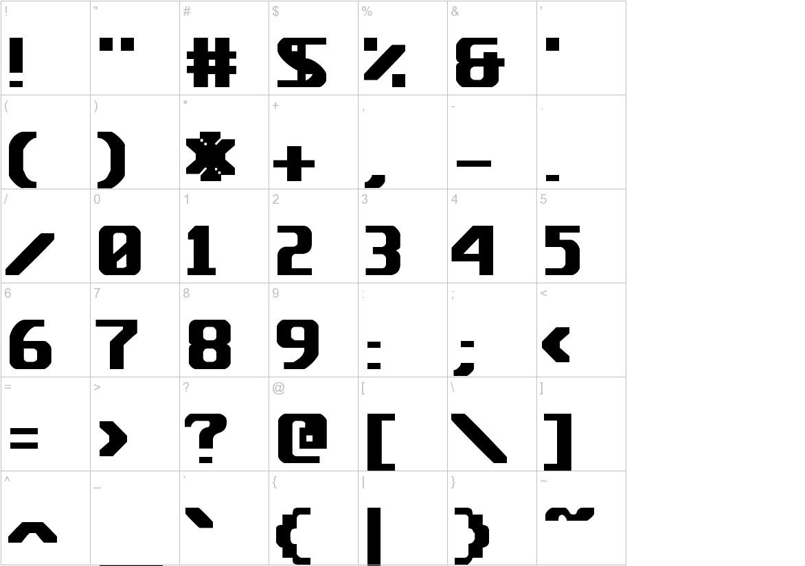 Berkelium Type characters