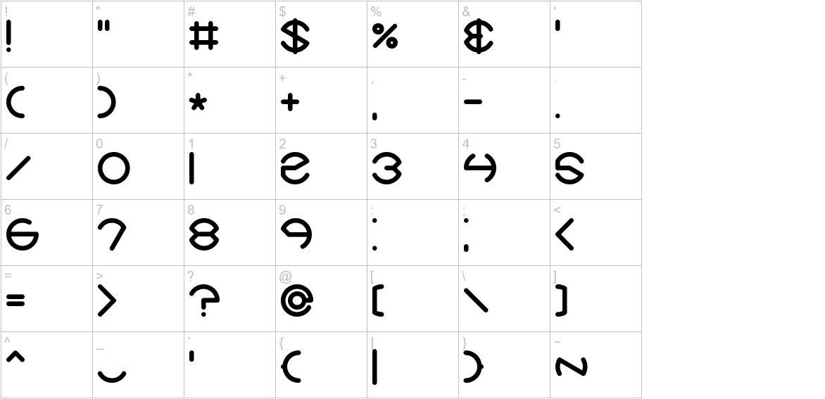 Spheroids X BRK characters