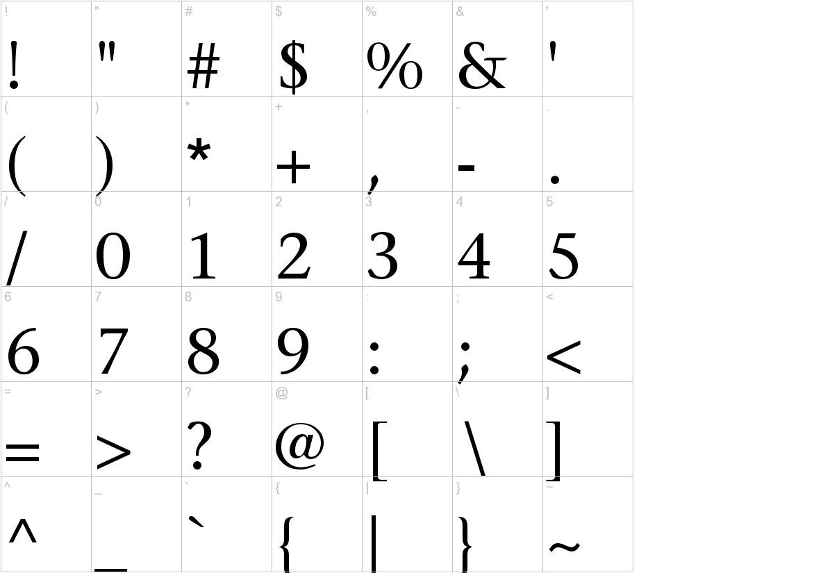 Phonetica characters