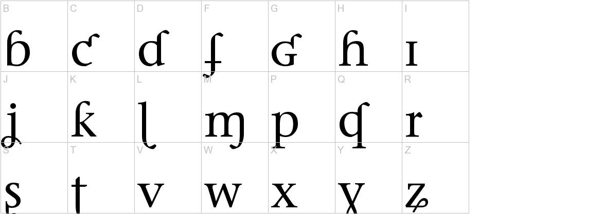 Phonetica uppercase