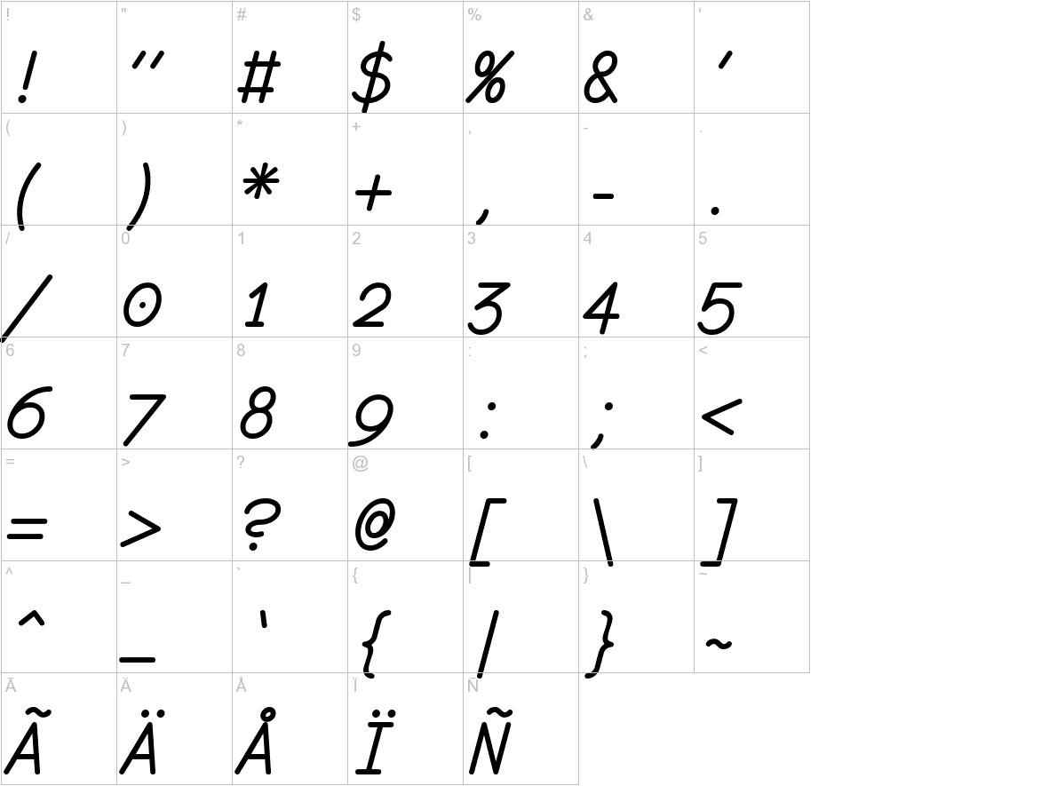 monofur   italic characters