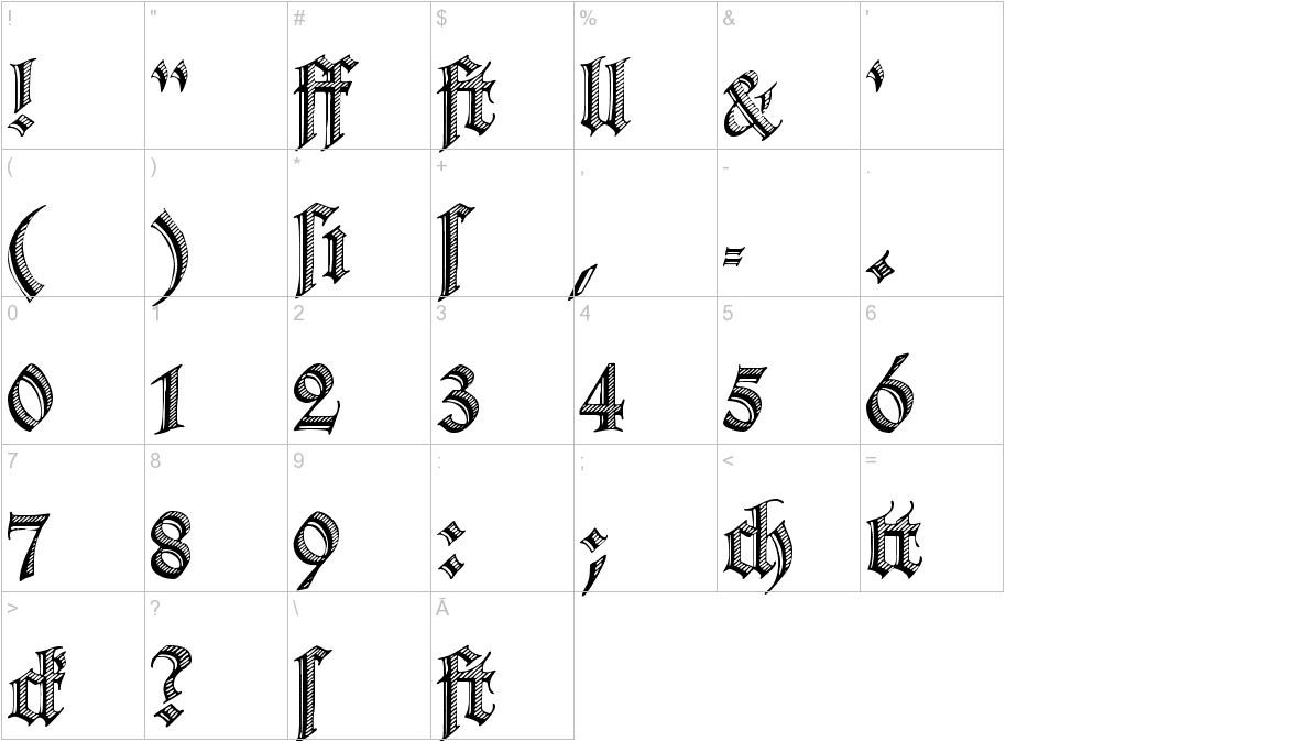 Deutsche Zierschrift characters